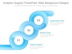 Analytics Support Powerpoint Slide Background Designs