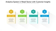 Analytics System In Retail Sector With Customer Insights Ppt PowerPoint Presentation File Tips PDF