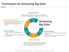 Analytics Techniques For Analyzing Big Data Ppt Styles Outline PDF