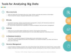 Analytics Tools For Analysing Big Data Ppt Portfolio Picture PDF