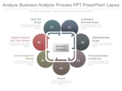 Analyze Business Analysis Process Ppt Powerpoint Layout
