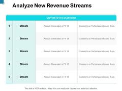 Analyze New Revenue Streams Performance Ppt PowerPoint Presentation File Portrait