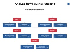 Analyze New Revenue Streams Ppt PowerPoint Presentation Inspiration Deck