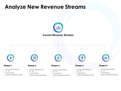 Analyze New Revenue Streams Ppt PowerPoint Presentation Inspiration Graphics