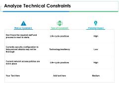 Analyze Technical Constraints Ppt PowerPoint Presentation Themes