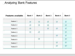 Analyzing Bank Features Ppt PowerPoint Presentation Professional Background
