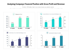 Analyzing Companys Financial Position With Gross Profit And Revenue Ppt PowerPoint Presentation File Mockup PDF