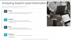 Analyzing Explicit Lead Information Ppt Pictures PDF