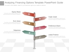 Analyzing Financing Options Template Powerpoint Guide