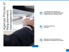 Analyzing Requirement Management Process Agenda Process Of Requirements Management Mockup PDF