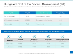 Analyzing Requirement Management Process Budgeted Cost Of The Product Development Activity Elements PDF