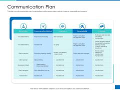 Analyzing Requirement Management Process Communication Plan Formats PDF