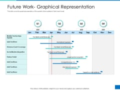 Analyzing Requirement Management Process Future Work Graphical Representation Brochure PDF