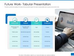 Analyzing Requirement Management Process Future Work Tabular Presentation Demonstration PDF