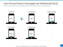 Analyzing Requirement Management Process How Should Product Managers Use Wireframes Feature Structure PDF