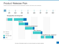 Analyzing Requirement Management Process Product Release Plan Demonstration PDF