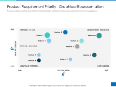 Analyzing Requirement Management Process Product Requirement Priority Graphical Representation Background PDF