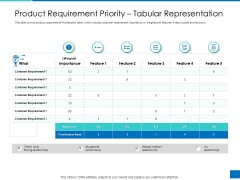 Analyzing Requirement Management Process Product Requirement Priority Tabular Representation Diagrams PDF