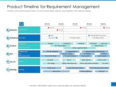 Analyzing Requirement Management Process Product Timeline For Requirement Management Template PDF
