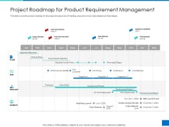 Analyzing Requirement Management Process Project Roadmap For Product Requirement Management Professional PDF