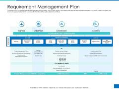 Analyzing Requirement Management Process Requirement Management Plan Introduction PDF