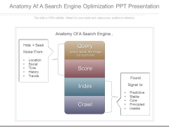 Anatomy Af A Search Engine Optimization Ppt Presentation