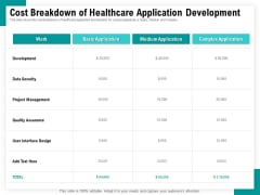 Android Framework For Apps Development And Deployment Cost Breakdown Of Healthcare Application Development Ideas PDF