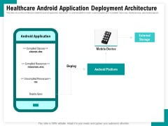 Android Framework For Apps Development And Deployment Healthcare Android Application Deployment Architecture Topics PDF