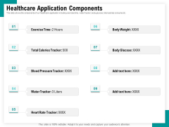 Android Framework For Apps Development And Deployment Healthcare Application Components Ppt Professional Icons PDF