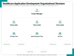 Android Framework For Apps Development And Deployment Healthcare Application Development Organizational Structure Download PDF