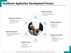 Android Framework For Apps Development And Deployment Healthcare Application Development Process Ppt Model Background PDF