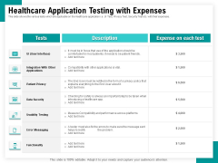Android Framework For Apps Development And Deployment Healthcare Application Testing With Expenses Ppt Inspiration Graphic Images PDF