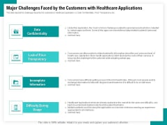 Android Framework For Apps Development And Deployment Major Challenges Faced By The Customers With Healthcare Applications Guidelines PDF