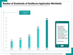Android Framework For Apps Development And Deployment Number Of Downloads Of Healthcare Application Worldwide Topics PDF