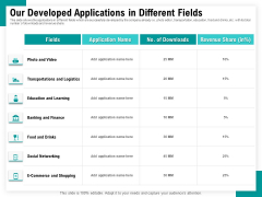 Android Framework For Apps Development And Deployment Our Developed Applications In Different Fields Pictures PDF