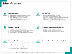 Android Framework For Apps Development And Deployment Table Of Content Ppt Slides Topics PDF