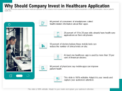 Android Framework For Apps Development And Deployment Why Should Company Invest In Healthcare Application Professional PDF