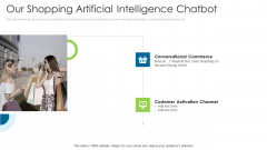 Angel Contributor Funding Pitch Our Shopping Artificial Intelligence Chatbot Structure PDF