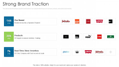 Angel Contributor Funding Pitch Strong Brand Traction Guidelines PDF