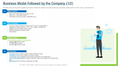 Angel Investor For Seed Pitch Deck Business Model Followed By The Company Revenue Portrait PDF