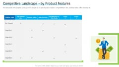Angel Investor For Seed Pitch Deck Competitive Landscape By Product Features Formats PDF