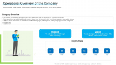 Angel Investor For Seed Pitch Deck Operational Overview Of The Company Ppt Show PDF
