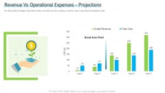 Angel Investor For Seed Pitch Deck Revenue Vs Operational Expenses Projections Microsoft PDF