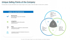 Angel Investor For Seed Pitch Deck Unique Selling Points Of The Company Ppt Show Infographic Template PDF
