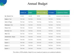 Annual Budget Ppt PowerPoint Presentation Portfolio Mockup