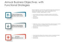 Annual Business Objectives With Functional Strategies Ppt Gallery Visual Aids PDF