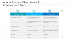 Annual Business Objectives With Improvement Areas Ppt Icon Sample PDF