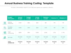 Annual Business Training Costing Template Ppt PowerPoint Presentation Icon Smartart