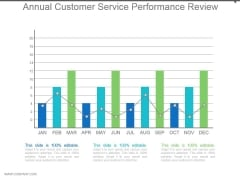 Annual Customer Service Performance Review Example Of Ppt