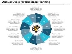 Annual Cycle For Business Planning Ppt PowerPoint Presentation Outline Graphics Tutorials